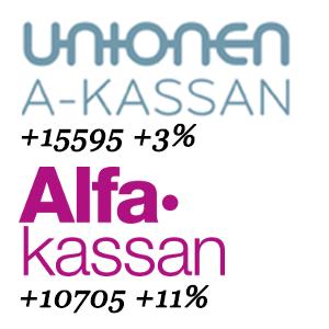 a-kassan unionen